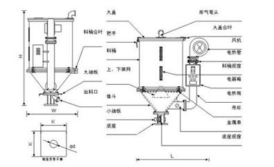 粉剂包装机料斗平面设计图