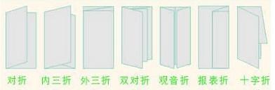 两折盘折纸效果