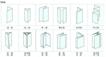 四折盘折纸效果