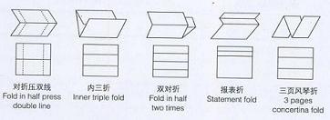 折纸机折纸过程