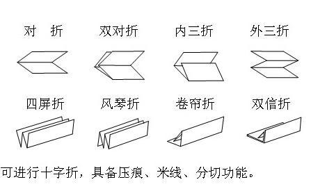 折纸机折纸样式