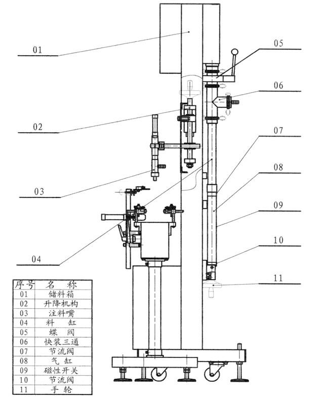 六头全自动液体灌装机细节构造