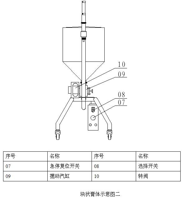 颗粒灌装机细节说明