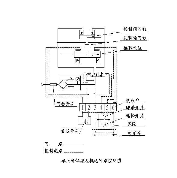 颗粒灌装机电气路细节