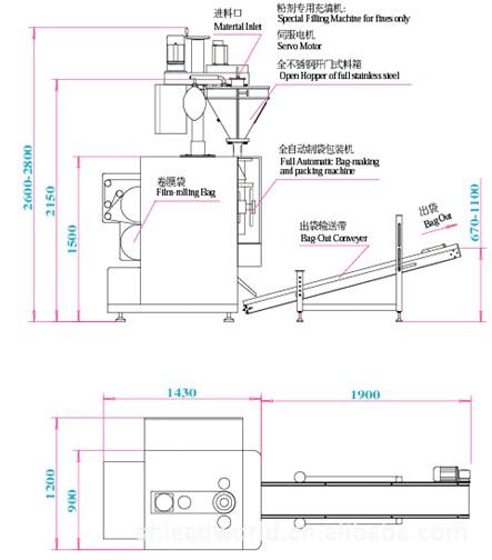 半自动中剂量粉剂包装机设计原理