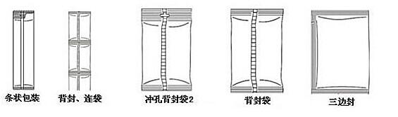 半自动粮食颗粒包装机包装封口形式