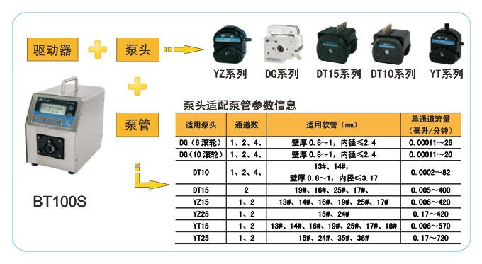 小型定量蠕动泵液体灌装机