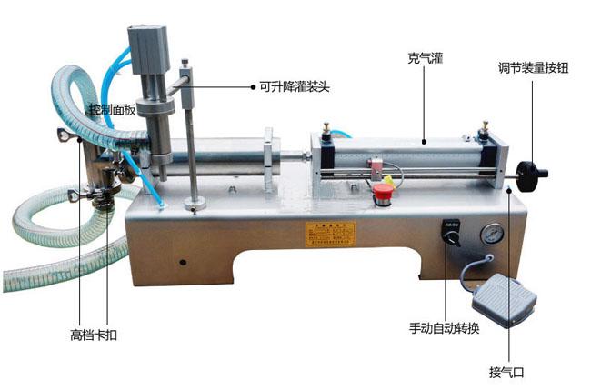 小型半自动液体定量灌装机结构